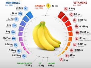 banana e crampi muscolari non esistono alimenti magici