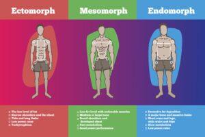 capacita di metabolizzare i carboidrati
